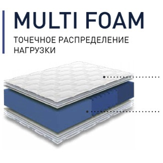 Матрас КДМ Comfort MULTI FOAM