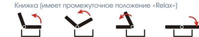 Диван-кровать Лира-3 (МГ) В НАЛИЧИИ!!!